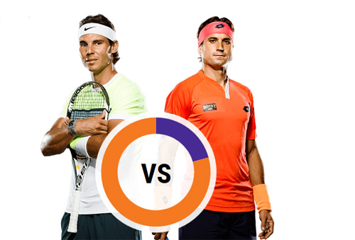 Chi tiết Nadal - Ferrer: Không có chỗ cho sai lầm (KT) - 15