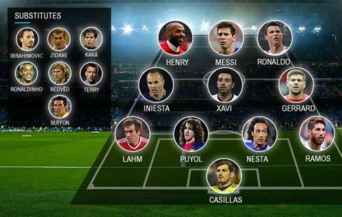 """Đội hình mọi thời đại UEFA: Ro """"vẩu"""" dự bị cho M10-CR7 - 1"""