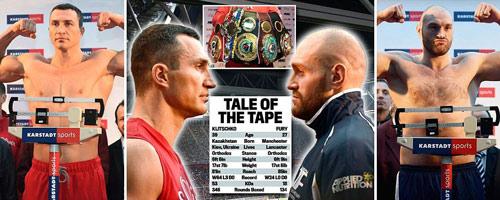Đối đầu Klitschko, Fury chỉ có 5% cơ hội thắng - 1