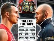 Thể thao - Đối đầu Klitschko, Fury chỉ có 5% cơ hội thắng