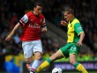 TRỰC TIẾP Norwich - Arsenal: Cơ hội lên ngôi nhì