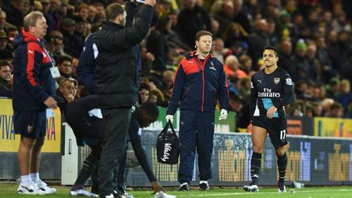 Norwich - Arsenal: Lối chơi bạo lực - 3