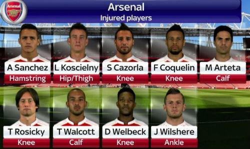 Arsenal: Kẻ bảo thủ Wenger & cơn ác mộng tháng 11 - 3
