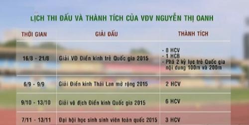 """VĐV xinh đẹp Nguyễn Thị Oanh và áp lực """"công, tư"""" - 2"""