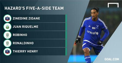 Hazard loại Messi, CR7 khỏi đội hình 5 ngôi sao hay nhất - 1
