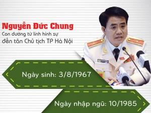 Tin tức Việt Nam - Tướng Chung: Con đường từ CSHS đến Chủ tịch TP Hà Nội