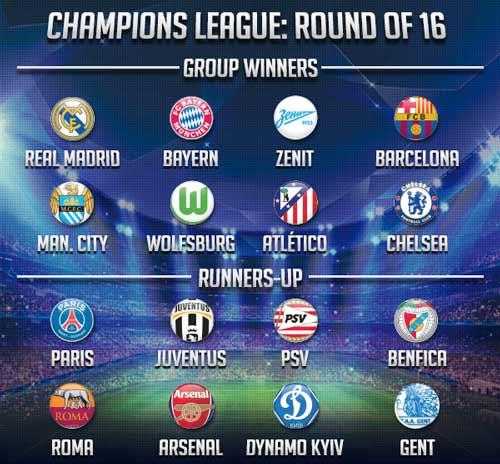 Khép lại vòng bảng C1: Xấu hổ MU, thời vận Man City - 3