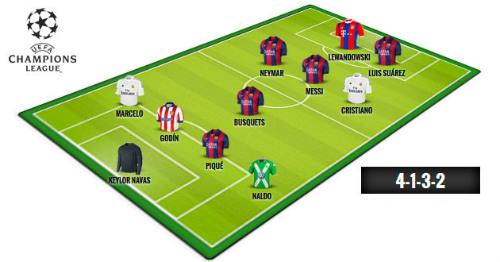 """Barca áp đảo """"Dream Team"""" vòng bảng cúp C1 - 1"""