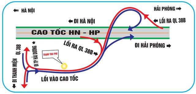 """""""Bí kíp"""" tránh đi lạc khi qua các nút giao cao tốc HN – HP - 3"""