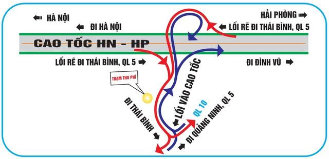 """""""Bí kíp"""" tránh đi lạc khi qua các nút giao cao tốc HN – HP - 4"""