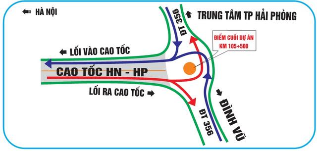 """""""Bí kíp"""" tránh đi lạc khi qua các nút giao cao tốc HN – HP - 6"""