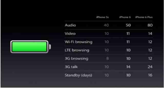 1449898256 1449735679 11 Những tính năng đáng mơ ước trên iPhone 7