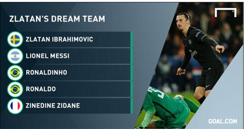 Tin HOT tối 12/12: Chọn Messi, Ibra phớt lờ Ronaldo - 1