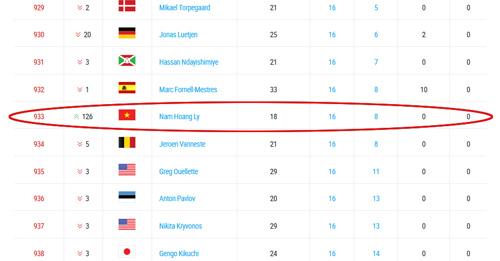 Hoàng Nam tăng 126 bậc, lọt vào top 1000 thế giới - 2