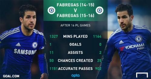 Đi tìm cầu thủ đã phản bội Mourinho - 1