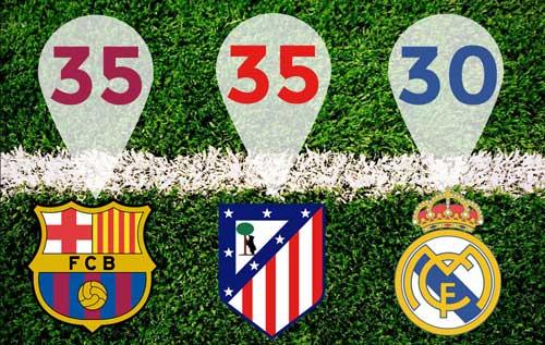 """Liga sẽ chứng kiến ông Vua """"kém cỏi"""" nhất lên ngôi - 2"""
