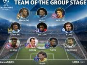 Bóng đá - Đội hình tiêu biểu vòng bảng cúp C1: Có CR7, không Messi