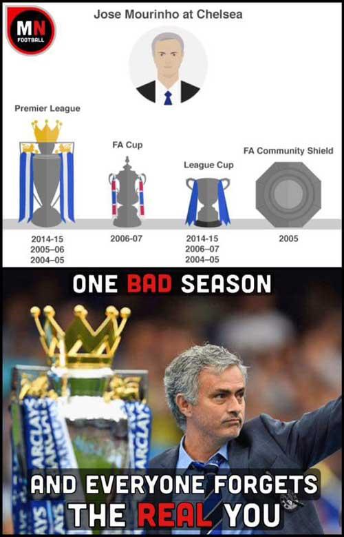 Ảnh chế sa thải Mourinho: Wenger là người vui nhất - 11