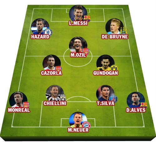 CR7 vắng mặt, Arsenal thống trị đội hình hay nhất 2015 - 1