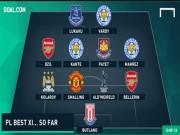 """Bóng đá - Đội hình tiêu biểu lượt đi: Leicester """"nhuộm xanh"""" NHA"""