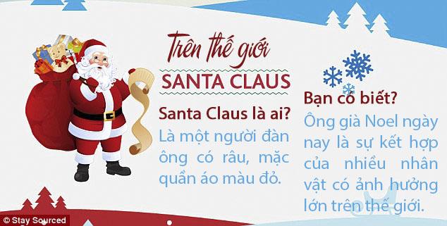 Bí mật giúp Ông già Noel phát nhanh quà cho cả thế giới - 1