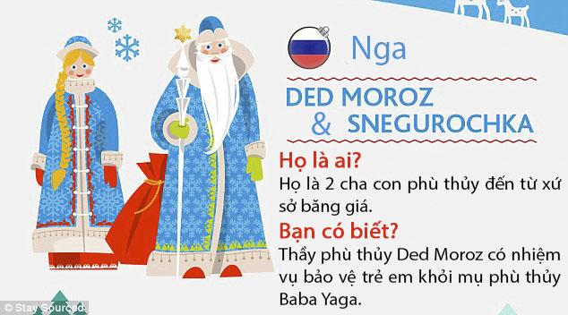 Bí mật giúp Ông già Noel phát nhanh quà cho cả thế giới - 5