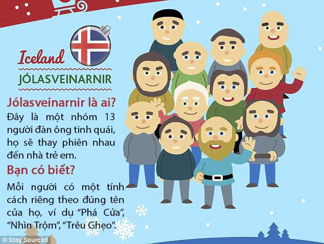 Bí mật giúp Ông già Noel phát nhanh quà cho cả thế giới - 10