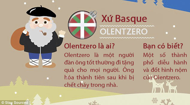 Bí mật giúp Ông già Noel phát nhanh quà cho cả thế giới - 11