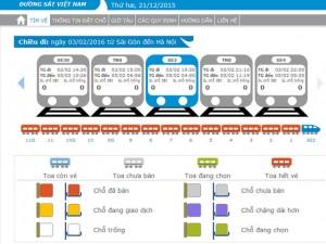 Tin tức trong ngày - Vé tàu Tết chiều TPHCM – Hà Nội đã bán gần hết