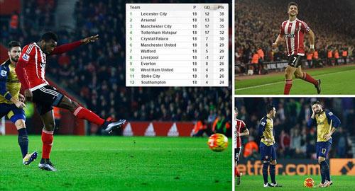 """Arsenal bị """"nhấn chìm"""": """"Sập hầm"""" vì tự mãn - 1"""