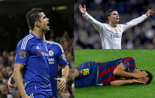 Ronaldo & Ibra kênh kiệu nhất, Costa bị căm ghét nhất - 1
