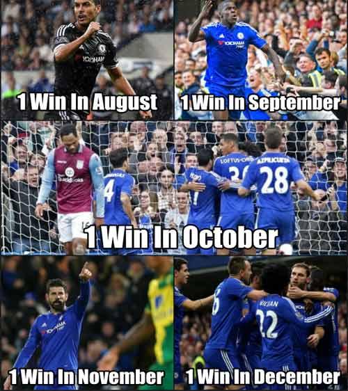 Ảnh chế trận hòa kinh điển giữa Man Utd - Chelsea - 5