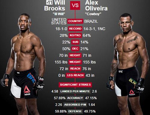"""UFC: """"Người khổng lồ xanh"""" xé áo nạt nộ đối thủ - 4"""