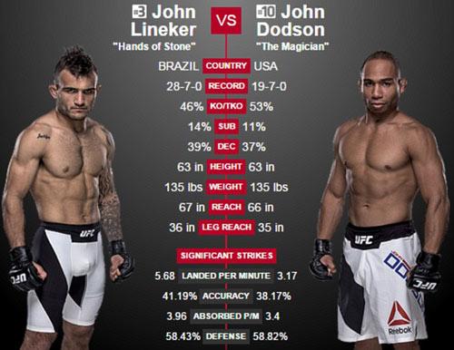"""UFC: """"Người khổng lồ xanh"""" xé áo nạt nộ đối thủ - 3"""