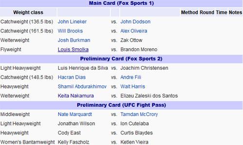 """UFC: """"Người khổng lồ xanh"""" xé áo nạt nộ đối thủ - 7"""