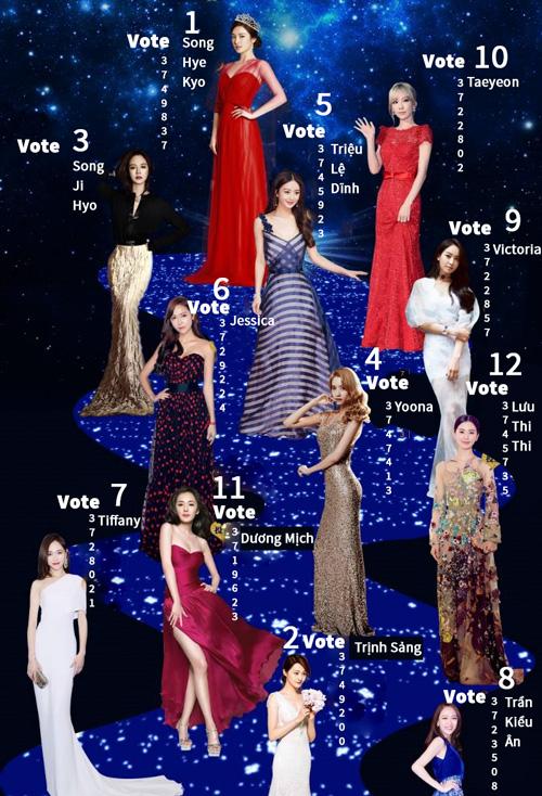 12 nữ thần showbiz Châu Á năm 2016 vừa được công bố - 1