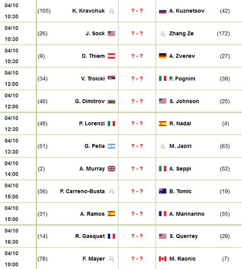 China Open ngày 2: Cú sốc đầu tiên - 3