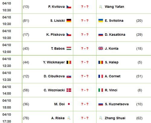 China Open ngày 2: Cú sốc đầu tiên - 4