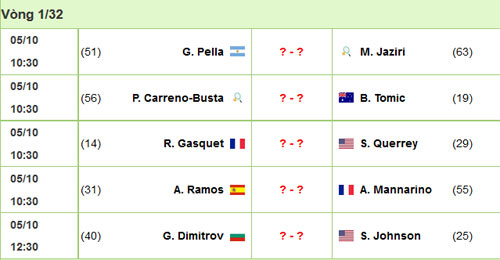 China Open ngày 3: Ferrer thắng dễ - 4