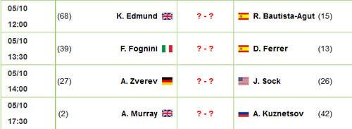 China Open ngày 3: Ferrer thắng dễ - 5