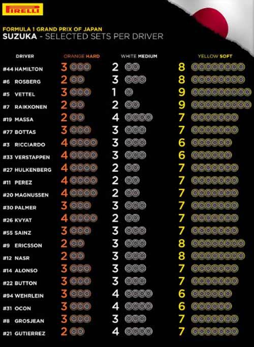 F1, Japanese GP 2016: Sức nóng ở đất nước mặt trời mọc - 3