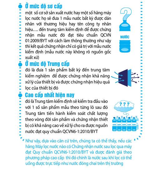Phân biệt các quy chuẩn quốc gia về chất lượng nước ăn uống - 4