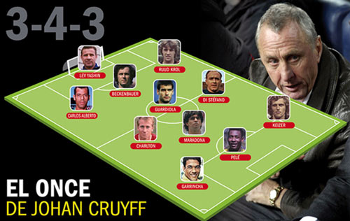 Đội hình vĩ đại của Johan Cruyff: Vắng bóng Messi - 2