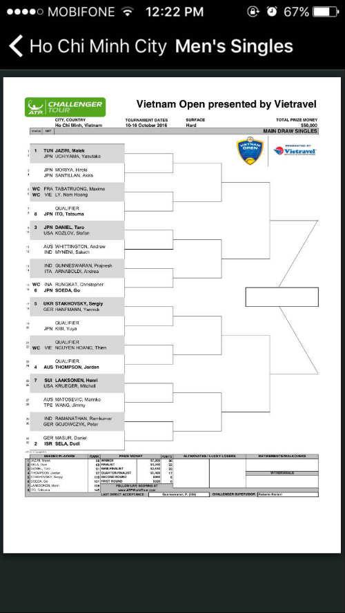 Hoàng Nam tự tin kiếm điểm tại VN Open 2016 - 2