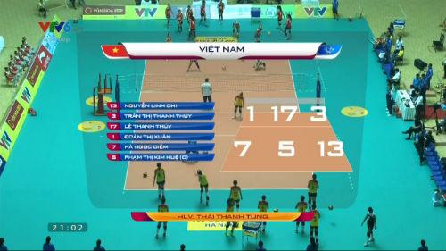 Chi tiết ĐT Việt Nam - Giang Tô: Tin vui ngày ra quân (Bóng chuyền VTV Cup) (KT) - 7