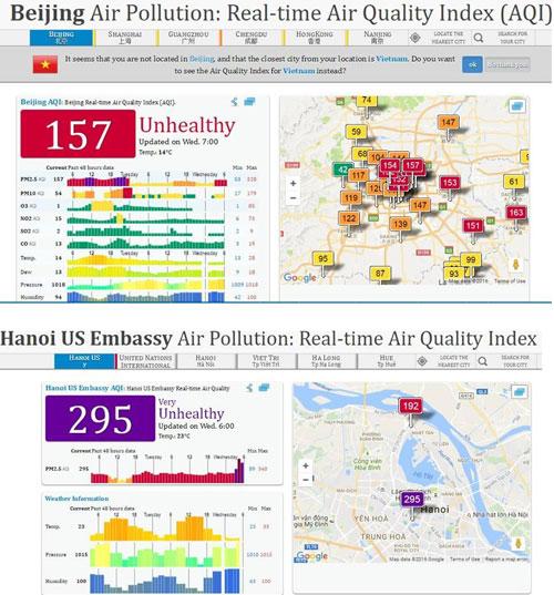 """Bắc Kinh ô nhiễm không khí nhưng còn """"sạch"""" hơn Hà Nội nhiều - 4"""