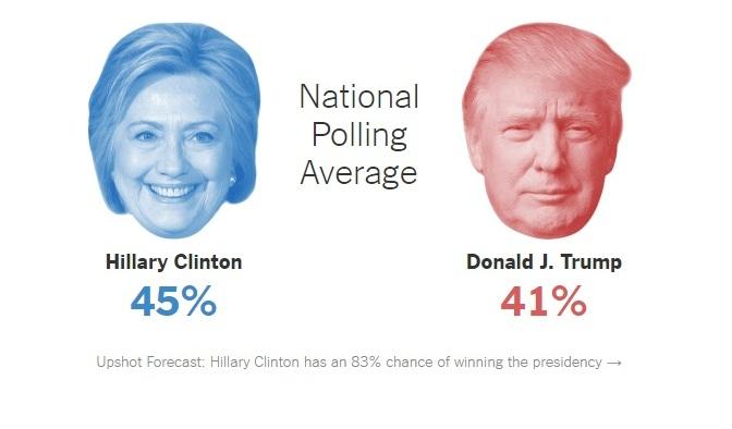 Tranh luận lần 2: Bà Clinton rộng cửa thành tổng thống - 1