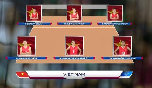 Chi tiết ĐT Việt Nam – Indonesia: Đuối sức (Bóng chuyền VTV Cup) (KT) - 7