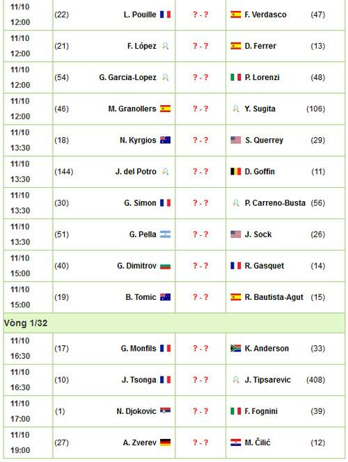 Shanghai Masters ngày 1: Del Potro dừng bước, Dimitrov tiễn Gasquet - 3