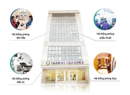 Đông Á Beauty giảm tới 50% cho các dịch vụ thẩm mỹ trong tháng 10 - 4